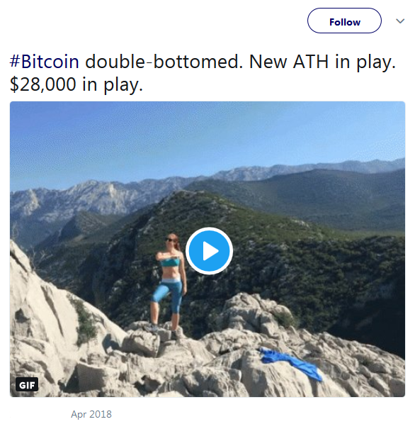 Twitters Bitcoin Failed Call April 2018