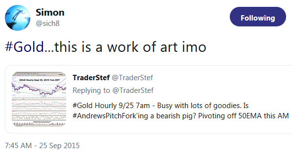 Testimonial from Simon - TraderStef Charts a Work of Art September 2015