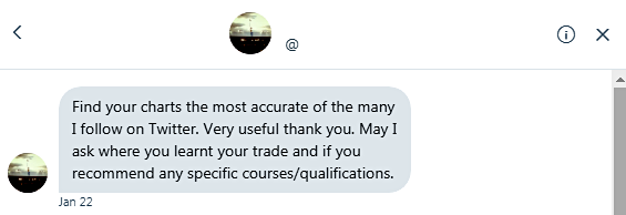 Testimonial from private direct messages and emails - TraderStef most accurate technical analysis