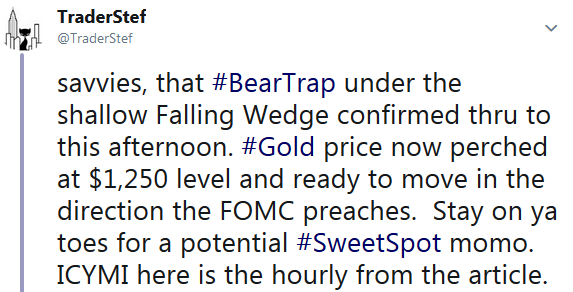 TraderStef on Twitter Dec 18 2018 Gold Chart Update
