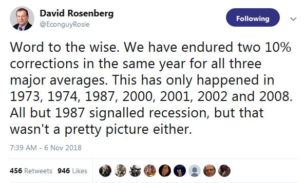 David Rosenberg on Recessions