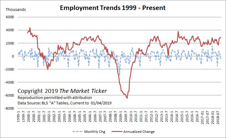 jobs jan 4 2019