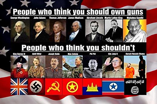 Tyrants vs United States 2nd Amendment on Guns