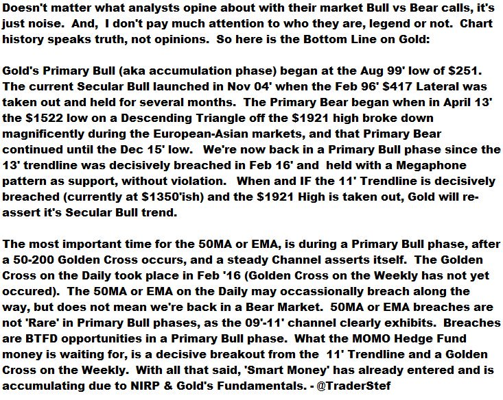 Primary Bull vs Secular Bull vs Bear Markets