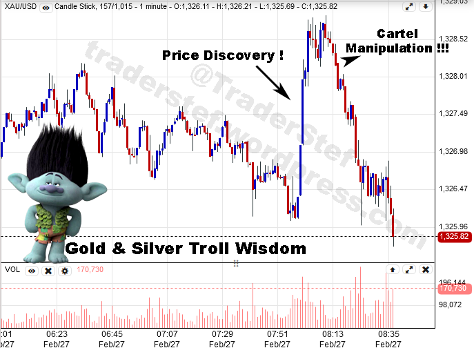 Gold Troll Wisdom Price Discover vs Manipulation