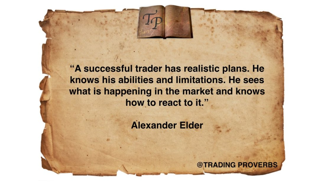 Successful Trader Proverb