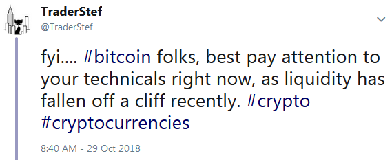 TraderStef Twitter Bitcoin heads up Oct 29, 2018 8:40am EST