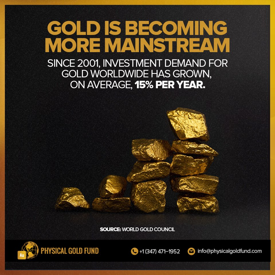 Global Investment Demand for Gold 15 Percent Average Growth Per Year Since 2001