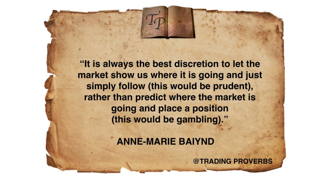 Let The Market Show Us Where It Is Going And Follow