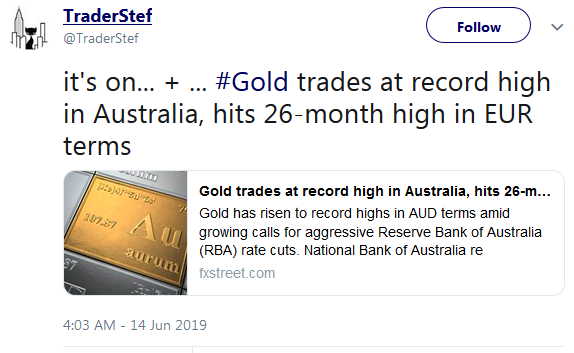 TraderStef Twitter Gold - Its On June 14, 2019