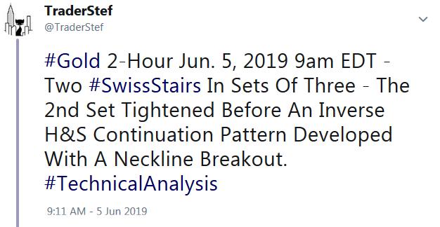 TraderStef Twitter June 5, 2019 Gold Swiss Stairs