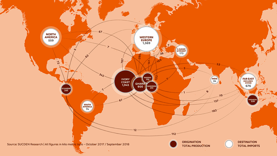 World Map of Cocoa Trade Flows