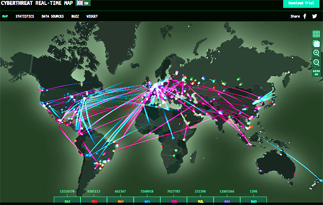 Cyberwarfare Cypberthreat Map Real Time - Kaspersky