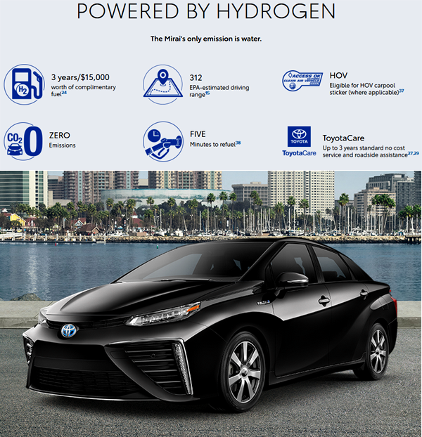 2019 Toyota Mirai and Features