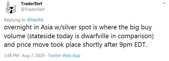 TraderStef Twitter August 7 Asia Overnight Silver Short Squeeze Dwarfs Stateside Volume