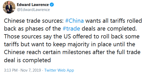 Edward Lawrence on Twitter Trade War China Deal