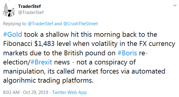 TraderStef Twitter October 29, 2019 - Gold Price on Brexit News