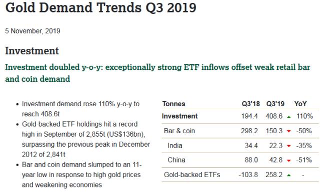 World Gold Council - 3Q19 Gold Demand Trends
