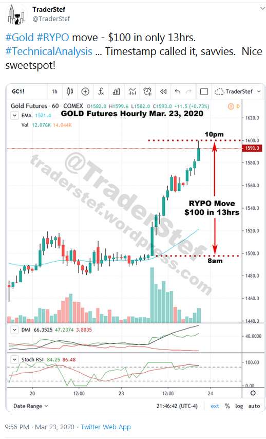 RYPO Gold Mar. 23 2020 on Twitter