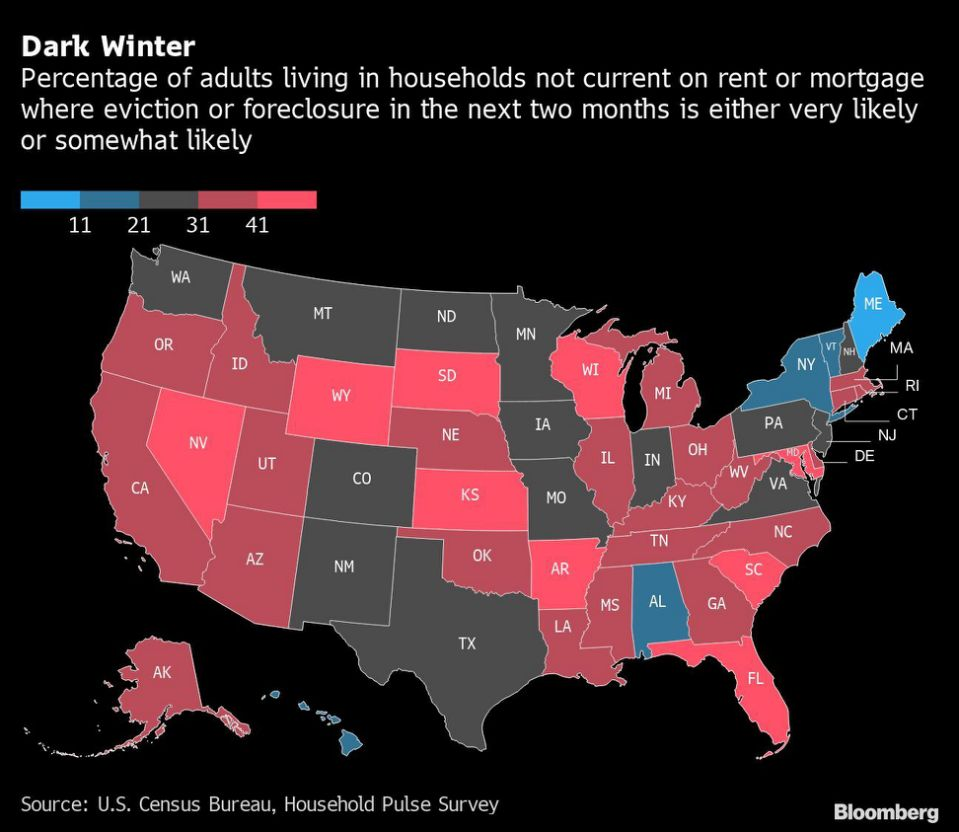 Millions of Americans Expect to Lose Their Homes as Covid Rages