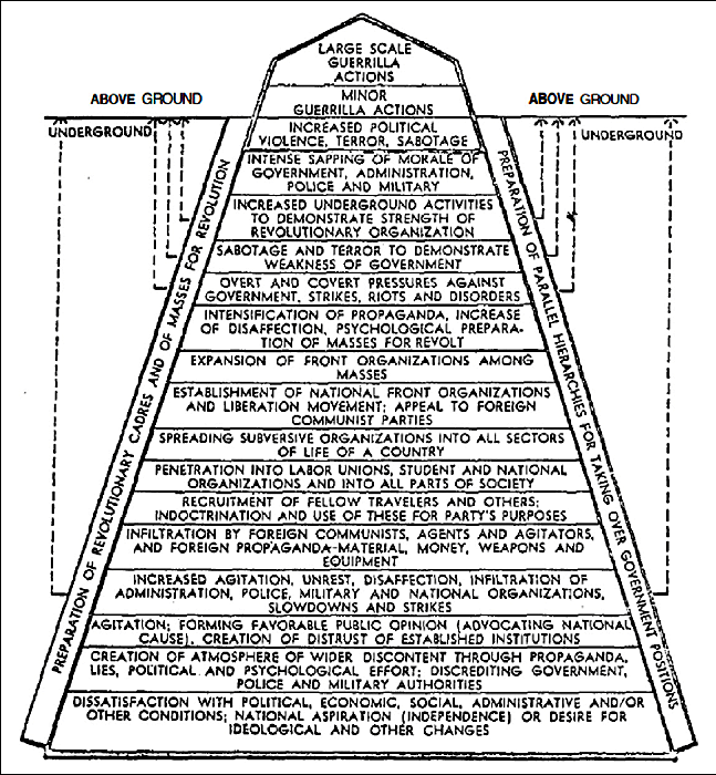 Original SORO Pyramid 1966